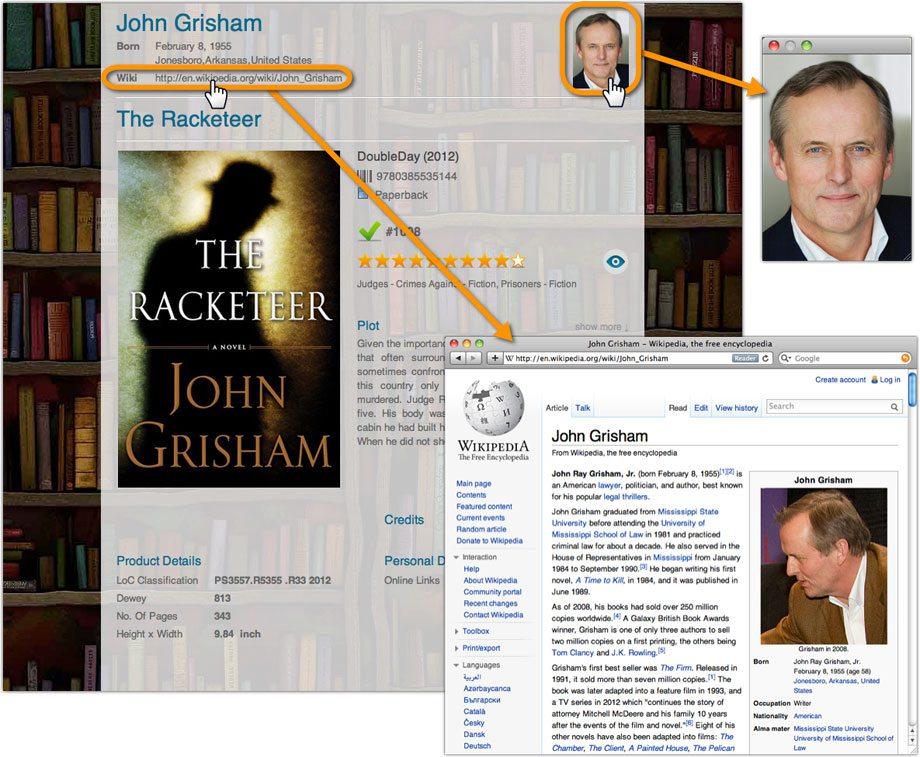 Author Headshots and Wikipedia Links